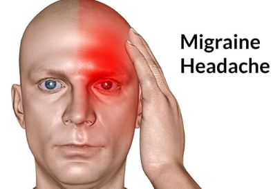 Migraine Homeopathy Treatment Homeopathy Doctor India